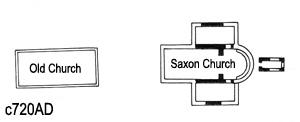 The Old Church and Saxon church alignment